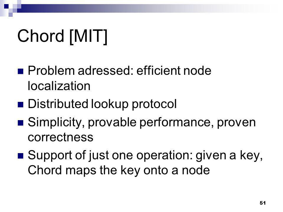 Chord [MIT] Problem adressed: efficient node localization
